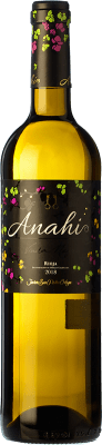 7,95 € Free Shipping | White wine San Pedro Ortega Anahí D.O.Ca. Rioja The Rioja Spain Malvasía, Tempranillo White, Sauvignon White Bottle 75 cl
