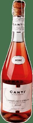 Rosé moussant
